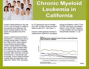 Chronic Myeloid Leukemia (2)
